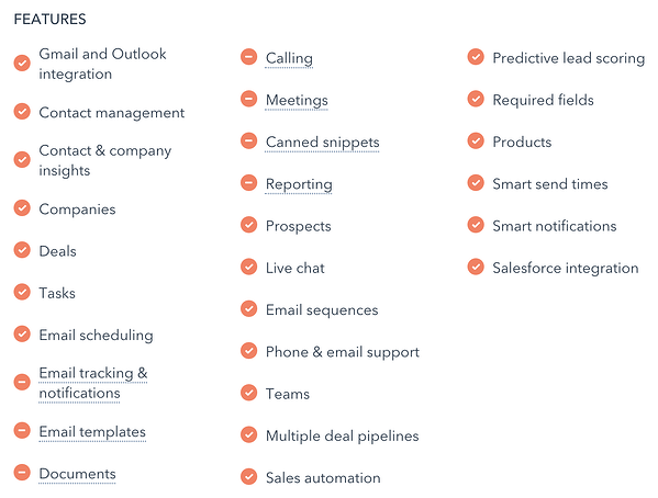 HubSpot Sales Pro Pricing